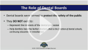 What dentists should know about their dental boards