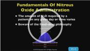 Pharmacology of Nitrous Oxide/Oxygen Sedation